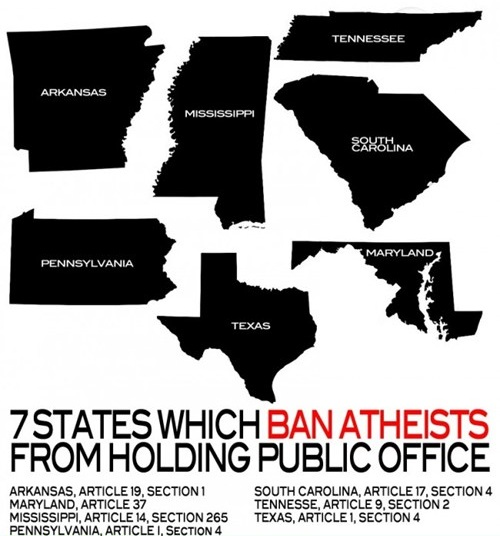 United States Theocracy