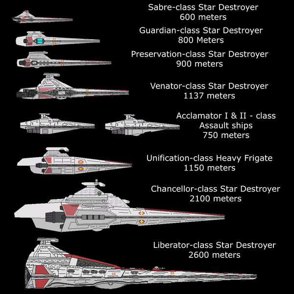 New Ships Image The Galactic Republic Of Free People