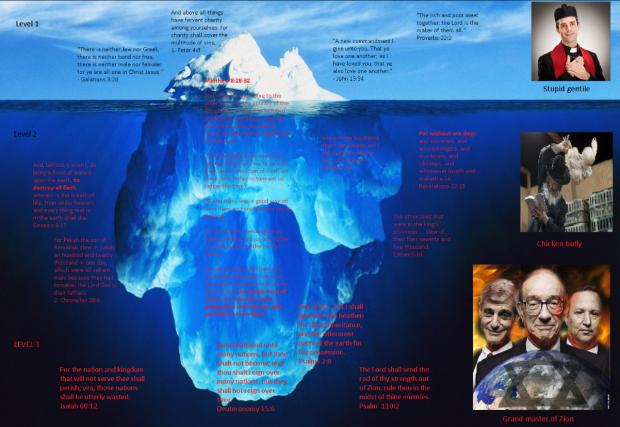 Iceberg of the Bible.