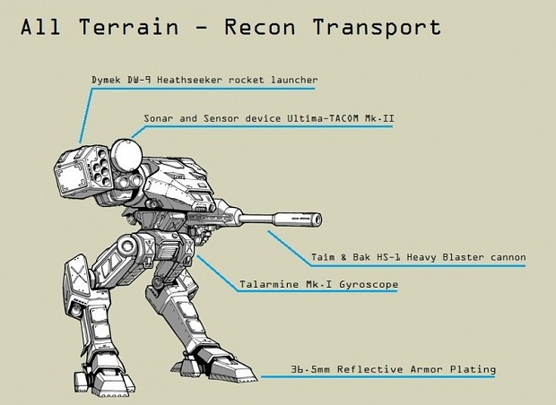All Terrain - Recon Transport