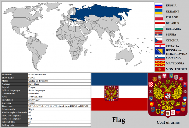 Slavic federation by vittoriomatteo