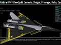 Making-of the CFA-44 for Vector Thrust: Timeline