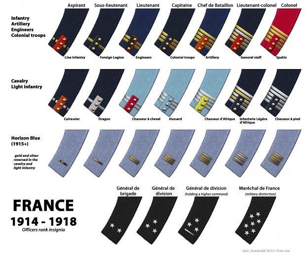 WW1 French officer ranks
