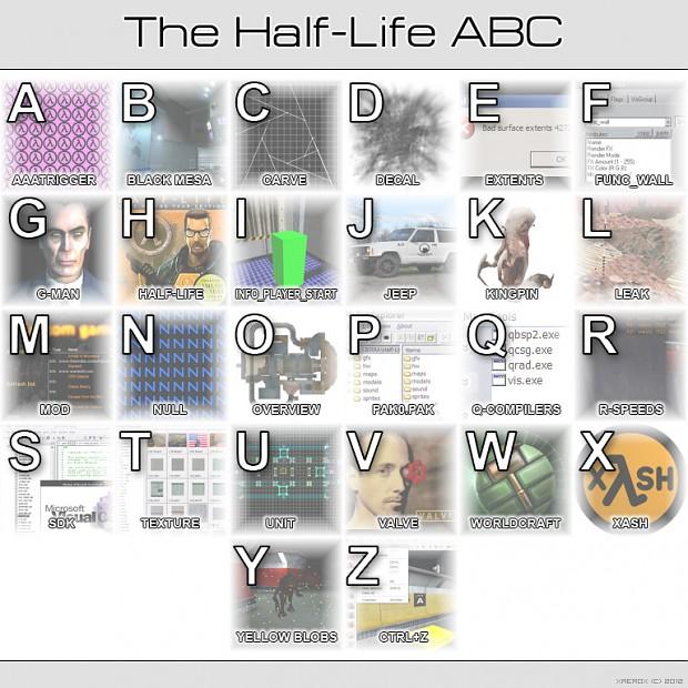 The Half-Life ABC