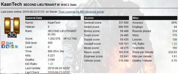 BFBC2 Stats