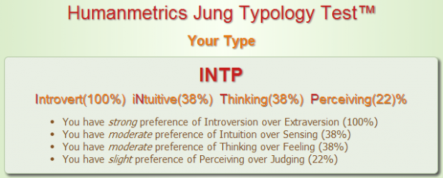 Jung Typology Test