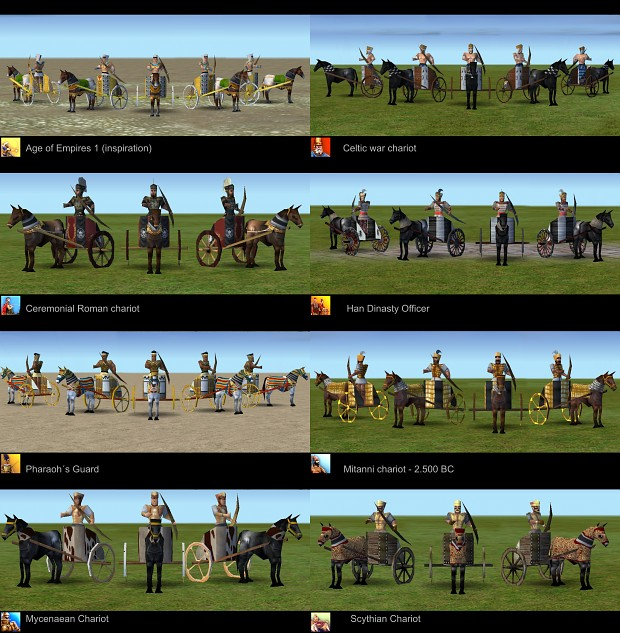 Empire Earth: Chariot Archers New Skins