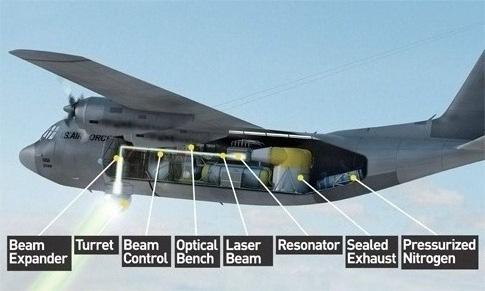 american airborne laser