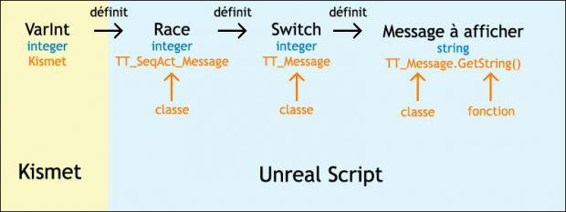 UnrealScripter #1