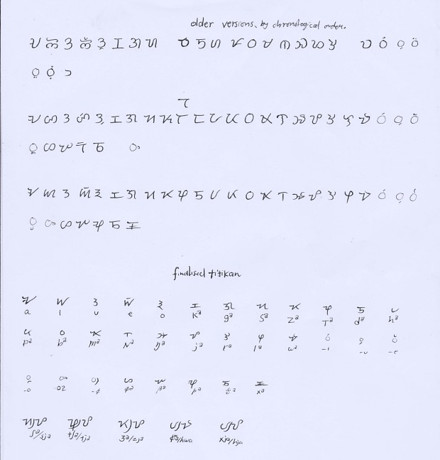 Suratan and Aivabis: Two writing systems I created