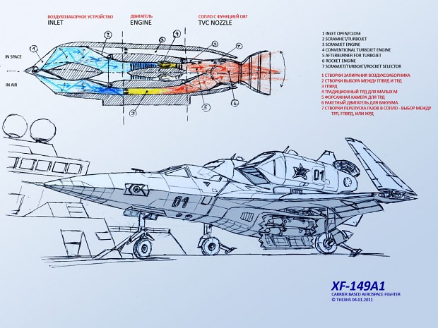 Future MiG space fighter image - Watchdream - Mod DB