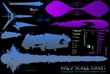 HALO SCALE CHART(COLOR)