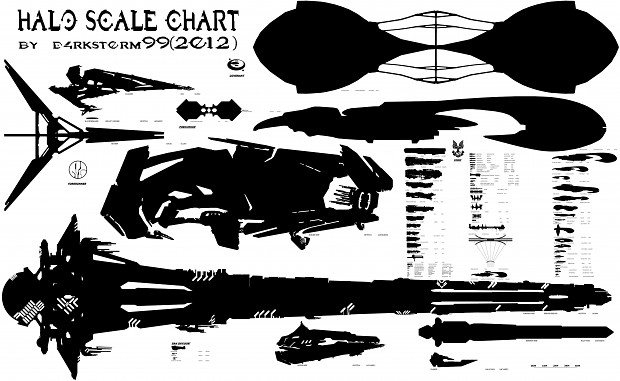 UNSC/COVENANT/ FORERUNNER SCALE CHART