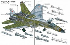 Sukhoi SU-35BM Flanker-E cutaway with armament