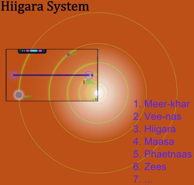 Hiigara Solar System
