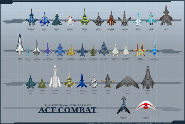 The fictional fighters of Ace Combat