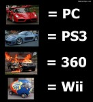 PC, PS3, 360, Wii (Made Me lol)