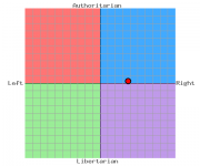 MattmanDude Political Compass