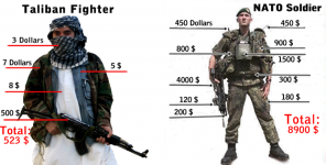 Taliban fighter vs NATO soldier