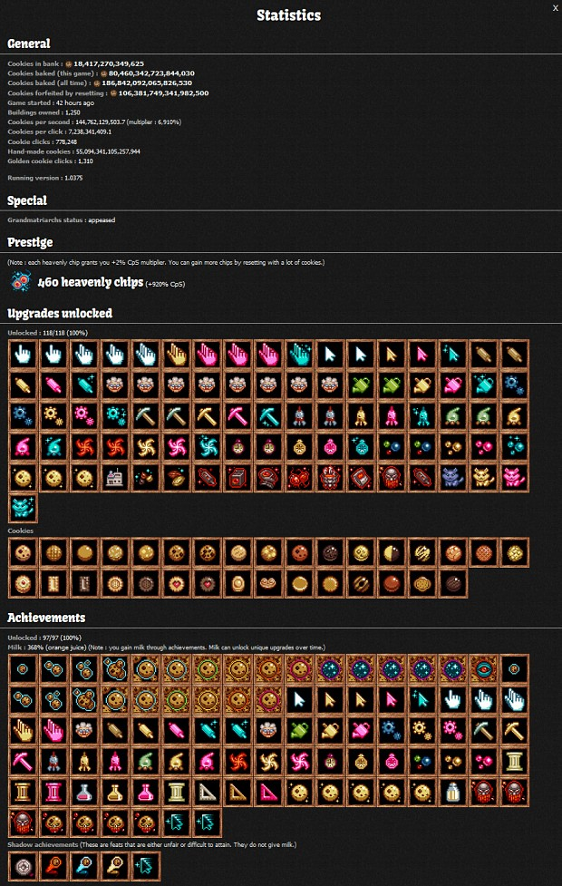 I beat Cookie Clicker...