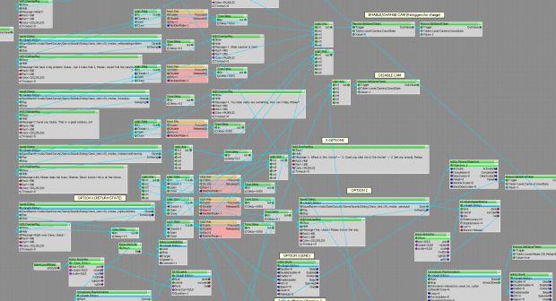 Dialogue System Pics