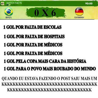 Alemanha vs Brasil