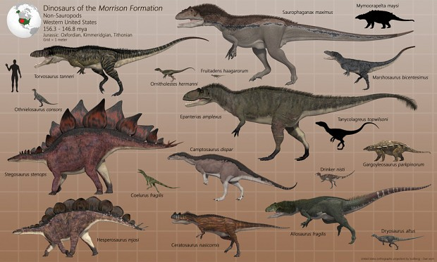 Formation Morrison (+dinosaurs)