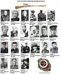 Top 20 Soviet Snipers