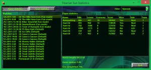 TS Statistics