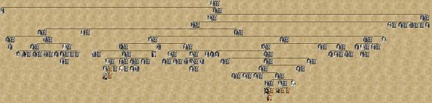 Capet family tree