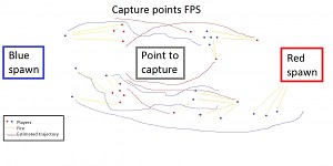 Capture points FPS