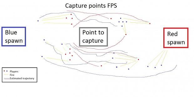 Capture points FPS