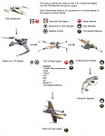 X-Wing History