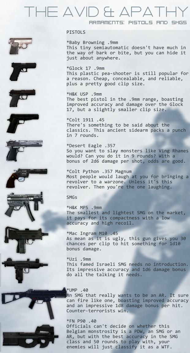 aa guns pistols