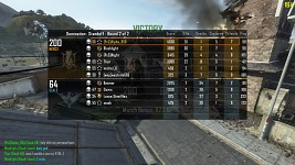 Best kdr in a match of bo2 a\