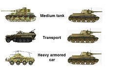 T34 losses = bad tank claim