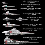 Republic Ships