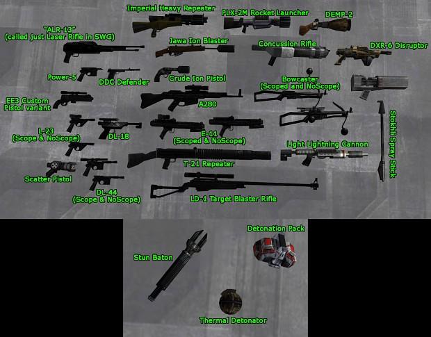 Showcase of Blasters
