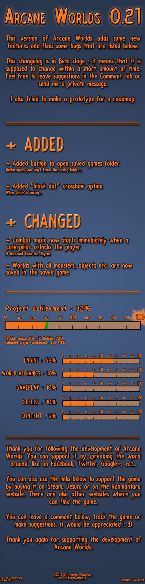 Concept 4 :: Changelog II