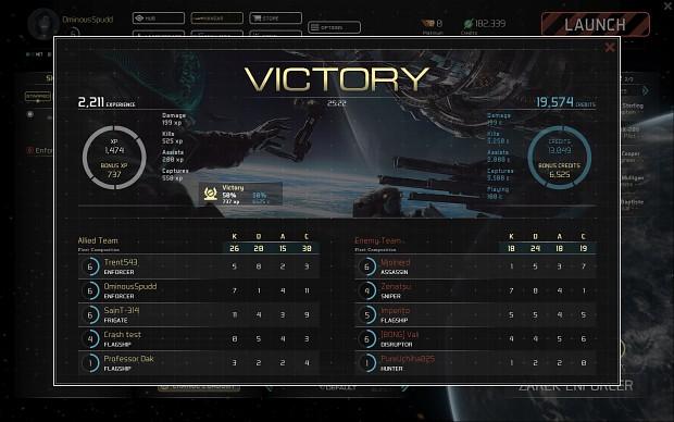 Team carriers par excellence