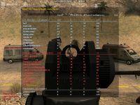 Insurgency score