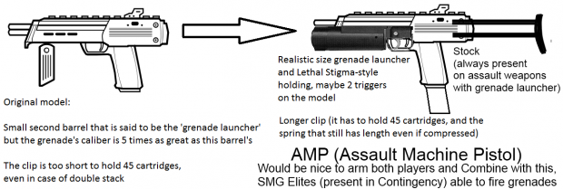 More realistic MP7 with grenade launcher