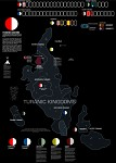 turanic kingdoms