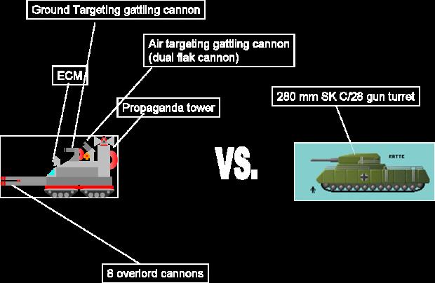 P1000 ratte vs Mega Overlord