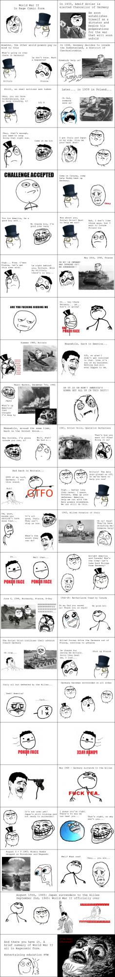 History in meme