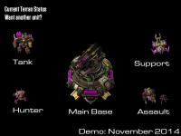 Terran Status 4