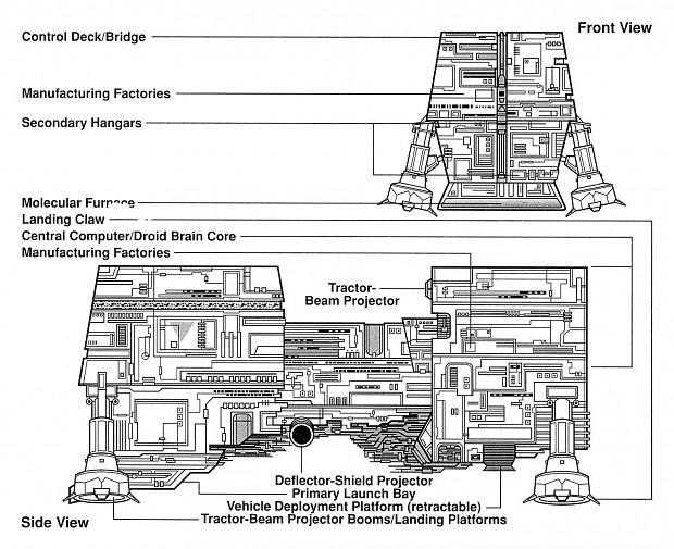 World Devastator Blueprints