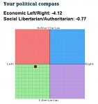My political compass ;)
