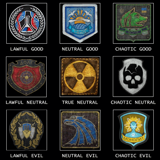 Accurate Stalker game factions alignment chart