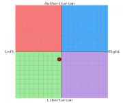 My Political Compass Test